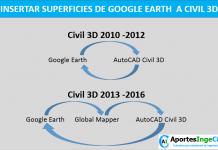 Insertar superficies de google earth a autocad civil 3D