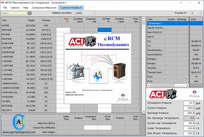 ACI Services eRCM Thermodynamics